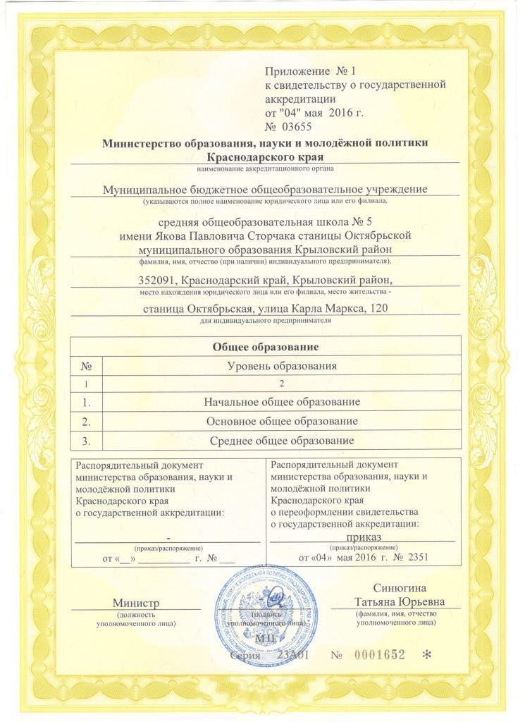акредитация1